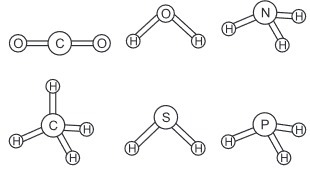 O conhecimento das estruturas das moléculas é um assunto ...