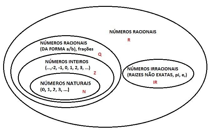 Todo número racional é inteiro? - Brainly.com.br