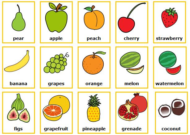 Muito quero nomes de todas as frutas do alfabeto em ingles e traduzido  ZX98