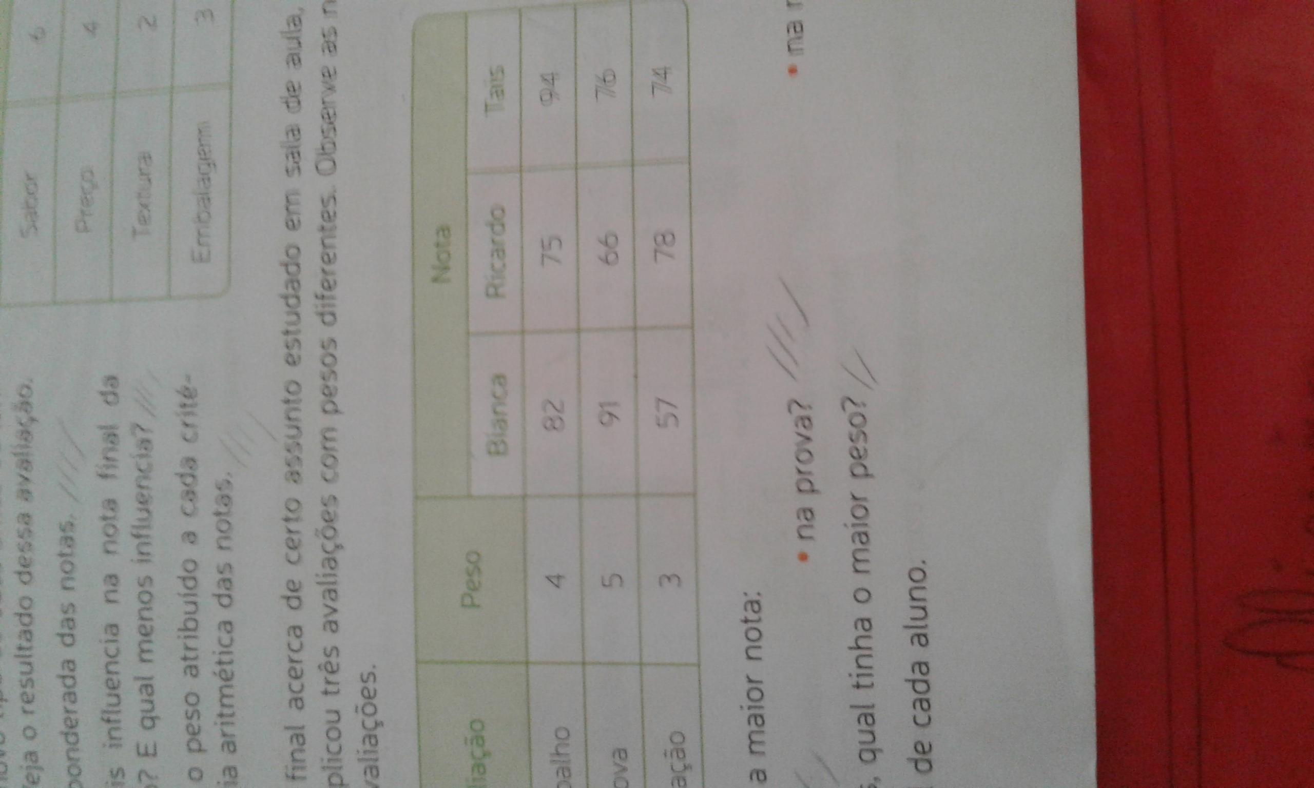 5a3774150c0cd Me ajudem com esse cálculo de média olhando no quadro,porque no ...