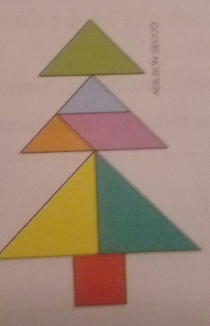 Com base no que foi respondido anteriormente, classifique os triângulos que  formam acopa da - Brainly.com.br
