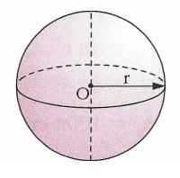A figura a seguir mostra uma esfera de raio r e centro em O ...