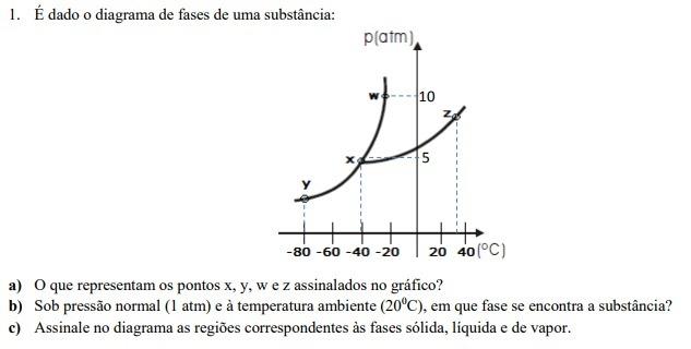 A figura mostra o diagrama de fase de uma substancia observando o baixar png ccuart Image collections