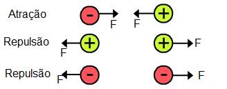 3095dd3a739fb99b489302f253b72073 - Ligações Intermoleculares - Ligações de Hidrogênio, dipolo permanente e dipolo induzido