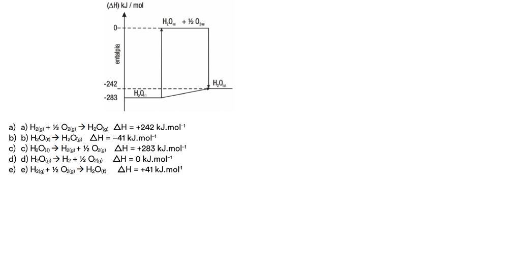 Considere o diagrama de entalpia a seguir assinale a opo que baixar png ccuart Gallery