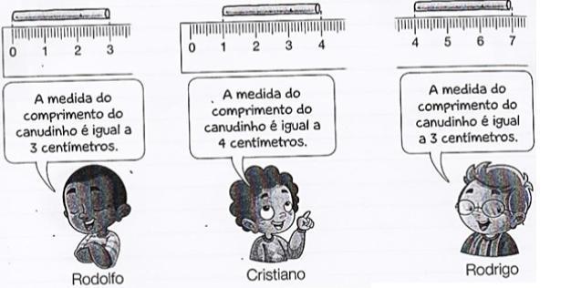 Veja como Rodolfo, Cristiano e Rodrigo mediram o comprimento do canudinho.  Qual deles está errado? - Brainly.com.br