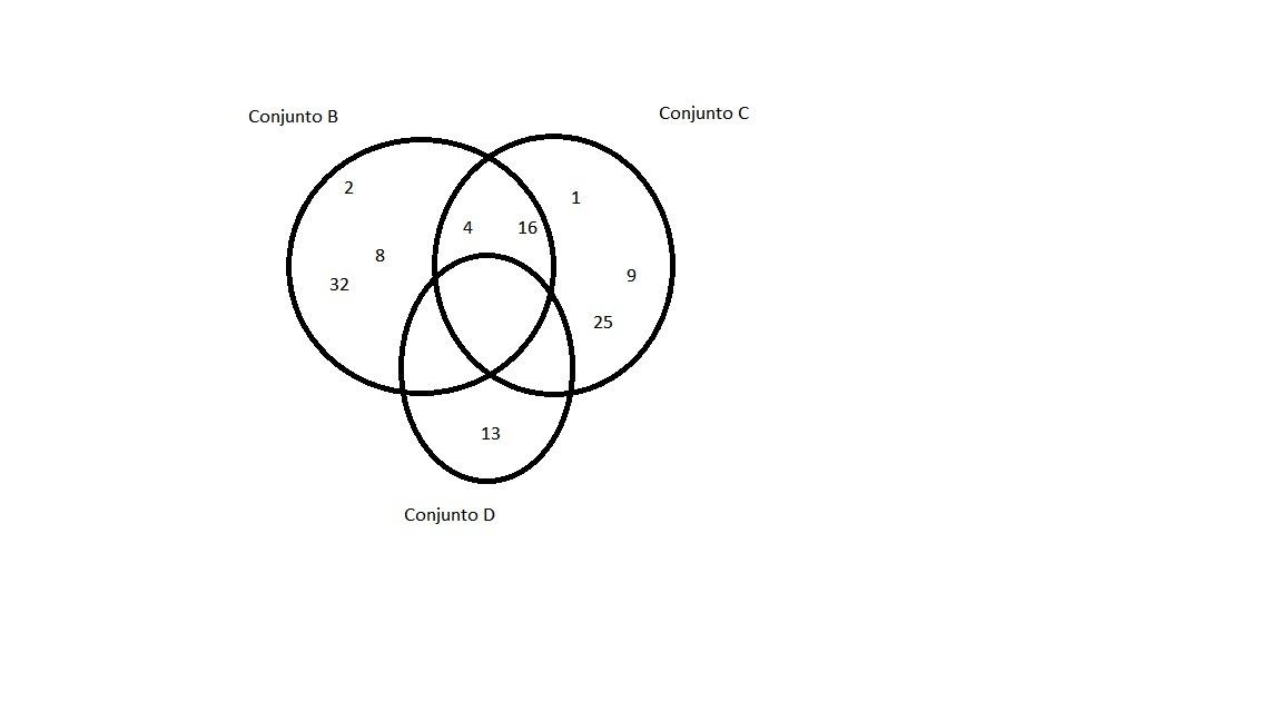 Em cada item representante os elementos por meio de um diagrama de baixar png ccuart Choice Image