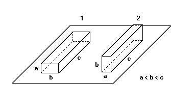... uma mesa com tampo de borracha, inicialmente da maneira mostrada em 1  e, posteriormente, da maneira mostrada em 2. imagem não disponivel. Na  situação 1 ... 01ae454604