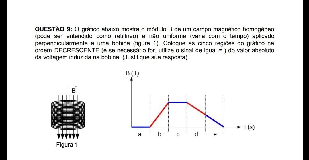 043ee40f804 O gráfico abaixo mostra o módulo B de um campo magnético homogêneo ...