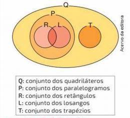 De acordo com o diagrama de venn classifique cada sentena em baixar jpg ccuart Gallery