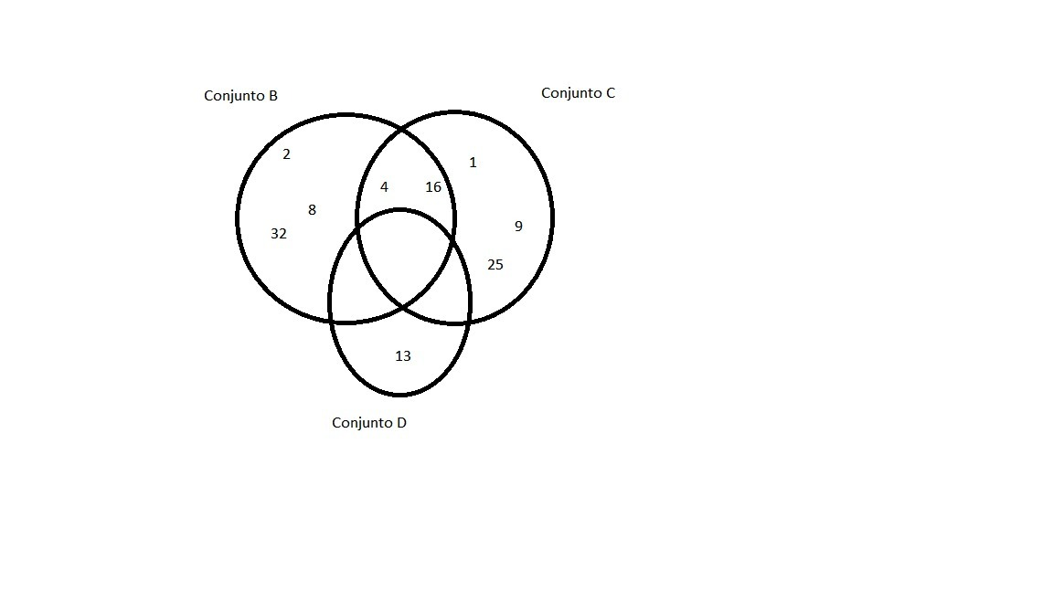 Em cada item represente os elementos por meio de um diagrama de baixar png ccuart Gallery