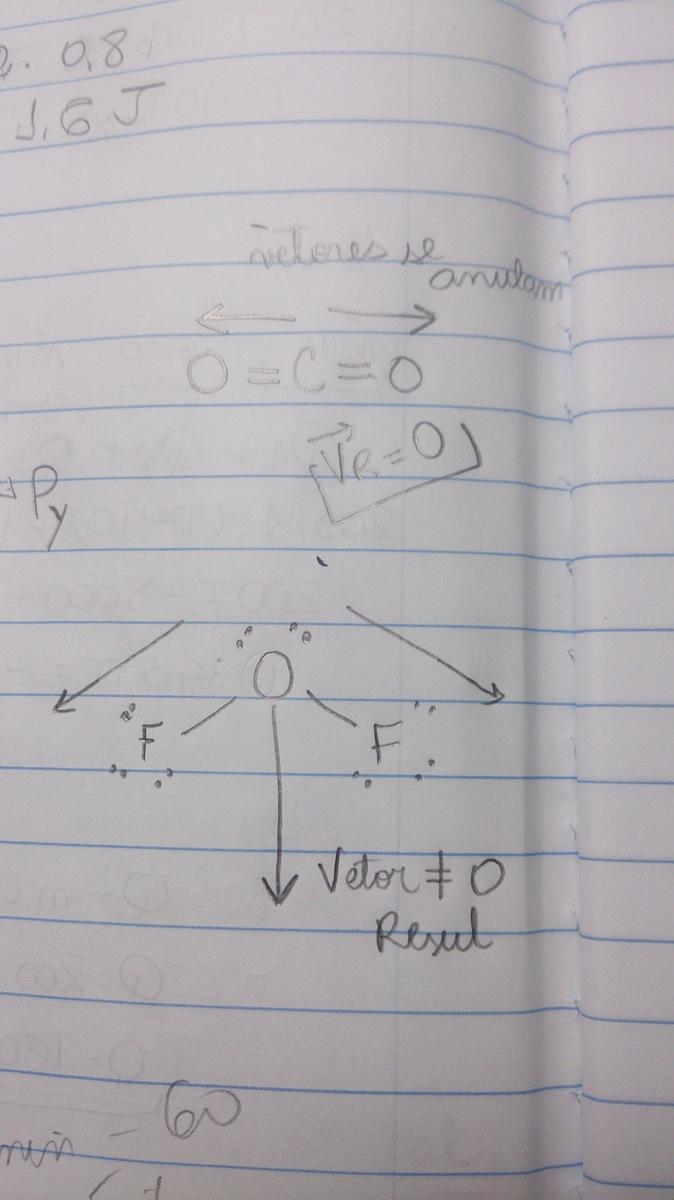 A Molecula Of2 E Polar E A Molecula Co2 E Apolar Explique Por Que Isso Ocorre Brainly Com Br