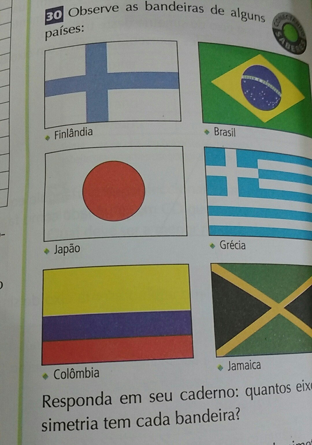 Observe as bandeiras de alguns paises.Responda em seu caderno quantos eixos  de simetria tem em cada bandeira 32d1a1b9d5493