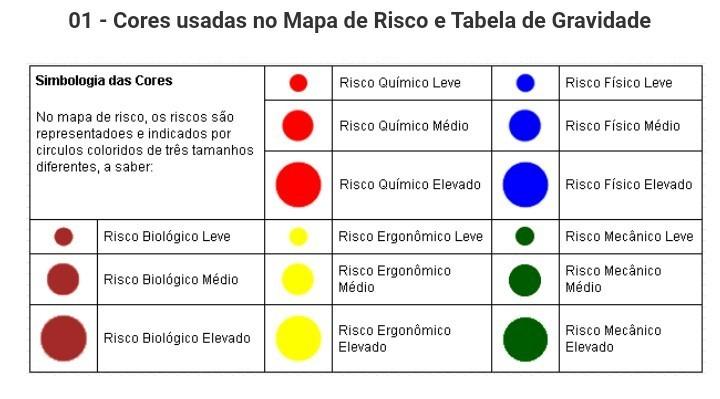 exemplos de mapas de riscos home amp garden