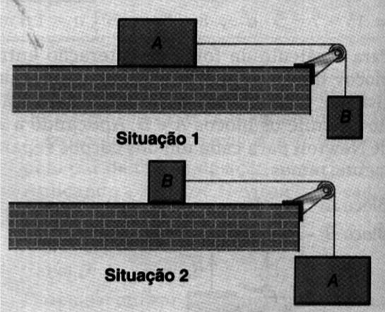 Nas situações 1 e 2 representadas a seguir, considere os fios ideais ... 4cb74c36f2