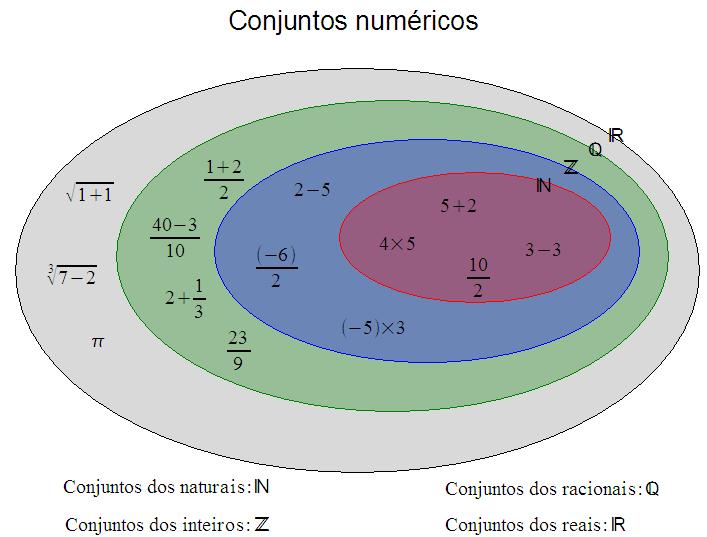 Como usar os smbolos matematicos pertence e o no pertence em baixar png ccuart Gallery