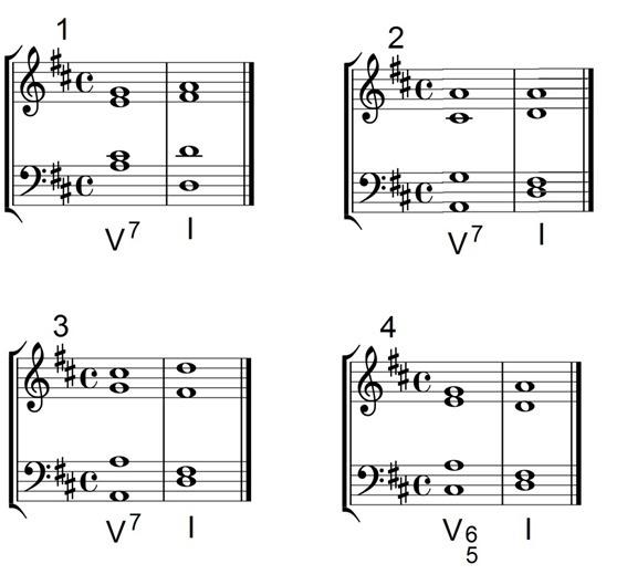 3750ae1c6 Questão de percepção musical 13 09 2017 Na figura abaixo temos ...
