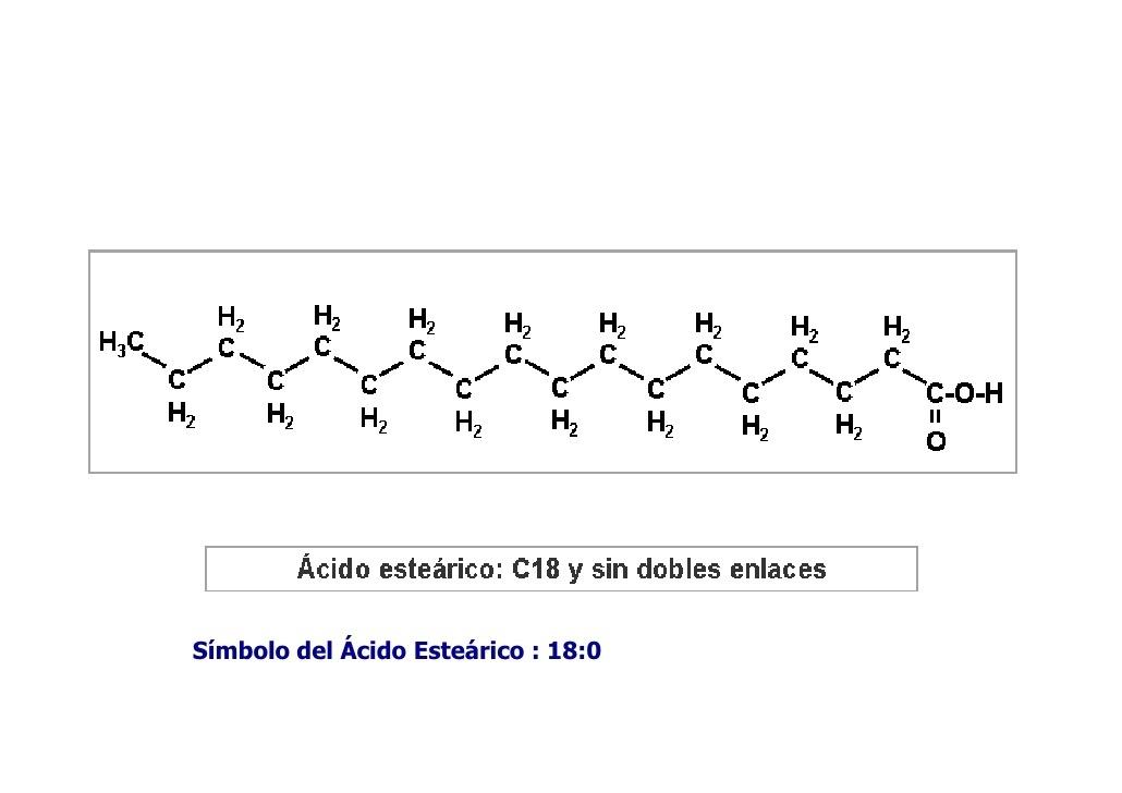 Ache na formula estrutural do acido estearico e indique for Que significa molecula