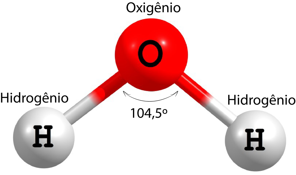 Escreva a f rmula qu mica da mol cula de gua o que est for Que significa molecula