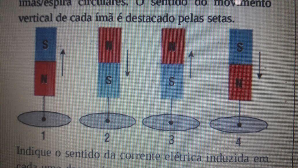 3f565dfeb0e A indução eletromagnética acontece quando há movimento relativo entre uma  fonte de campo magnético e uma espira